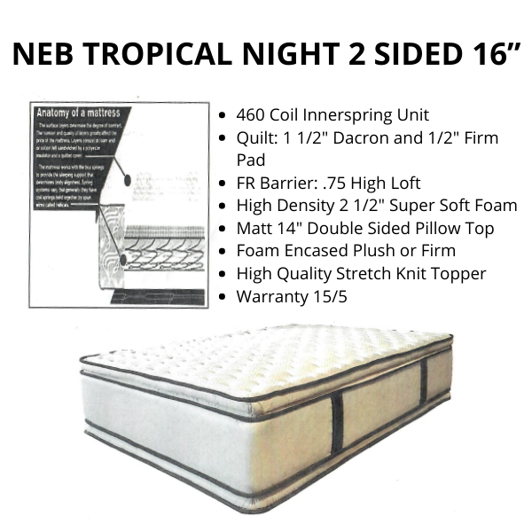 "NEB TROPICAL NIGHT 2 SIDED 16"""